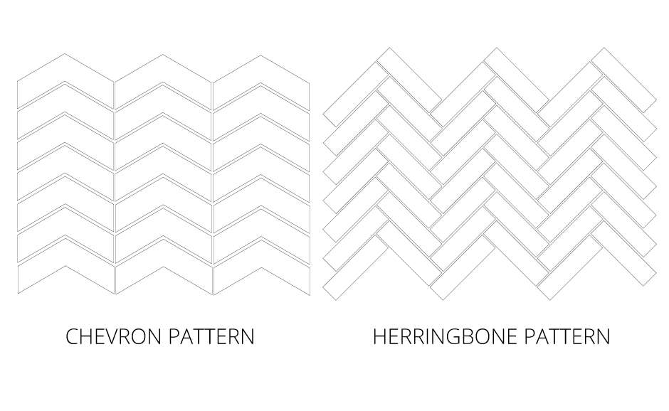 Remodeling 60 The Difference Between Chevron And Herringbone Delectable Cheveron Pattern