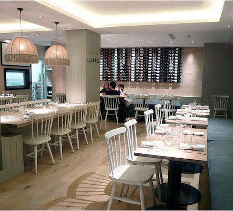 Restaurant Visit Machiavelli In London